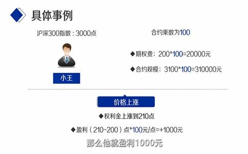 期权干货知识—什么是合约乘数和合约规模?-中信建投期货杭州分公司